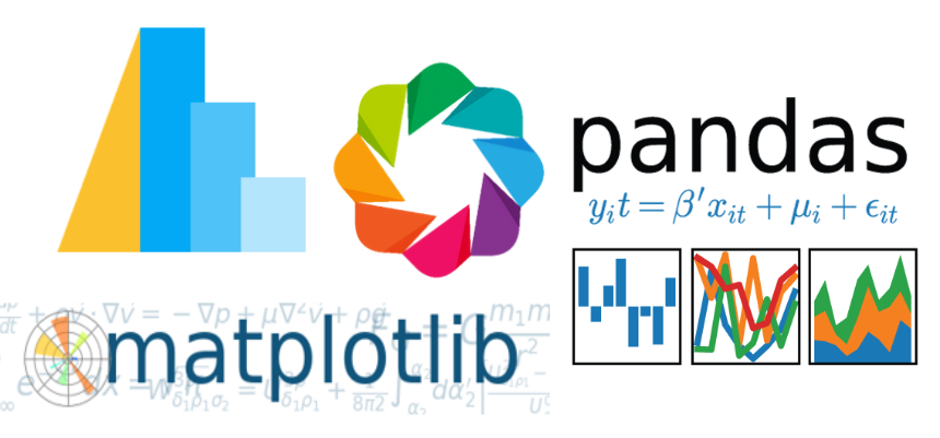 four plotting library logos