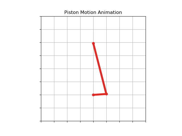 still of piston motion